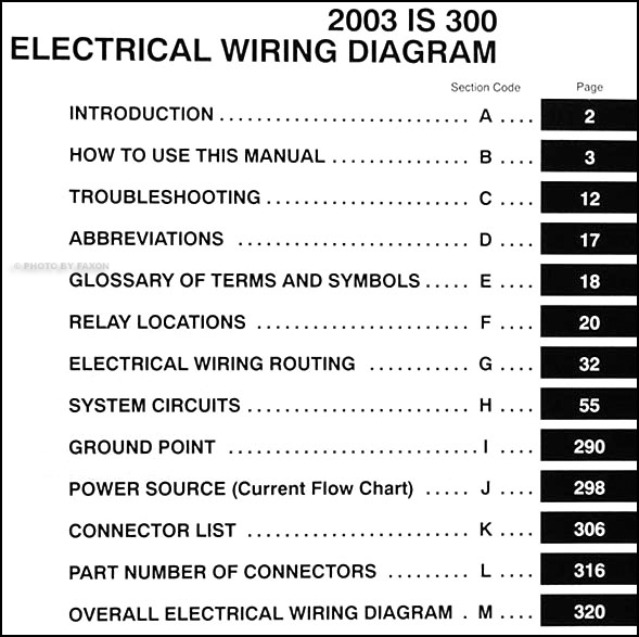 2003LexusIS300EWD TOC 2003 lexus is 300 wiring diagram manual original 2001 Lexus IS300 Owner's Manual at crackthecode.co
