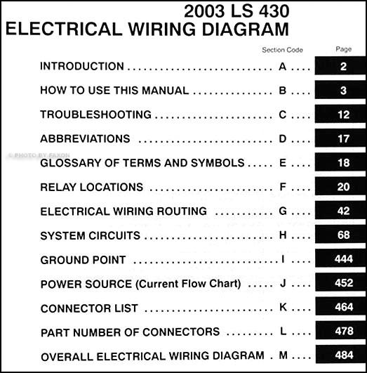 Lexus Alarm Wiring Diagram : Service manual lexus ls brake fuse