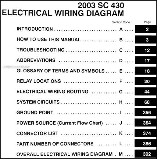 2003 Lexus Sc 430 Wiring Diagram Manual Original