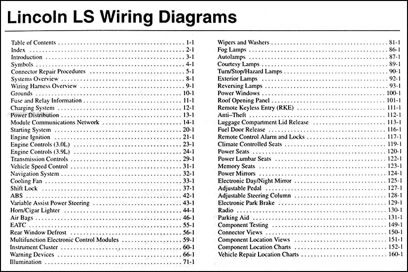 2003LincolnLSWD TOC 2003 lincoln ls wiring diagram manual original 03 lincoln ls fuse box diagram at crackthecode.co