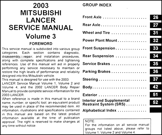 Wiring diagram for mitsubishi lancer 2003 2003 mitsubishi lancer oz rally wiring diagram wiring diagram asfbconference2016 Image collections