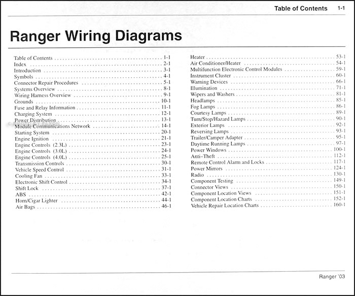 2003RangerWDTOC 2003 ford ranger wiring diagram manual original 2003 ford explorer ignition wiring diagram at readyjetset.co