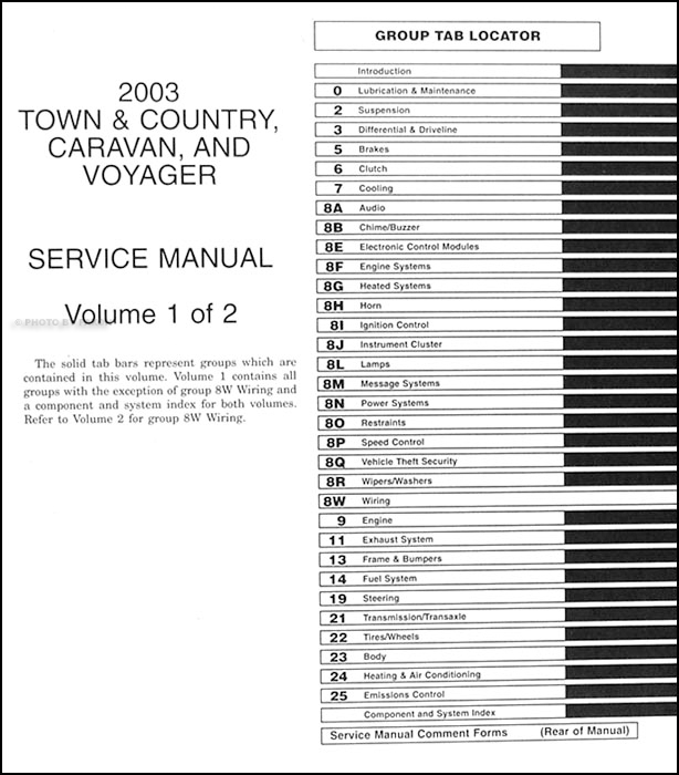 2010 chrysler town and country factory service manual