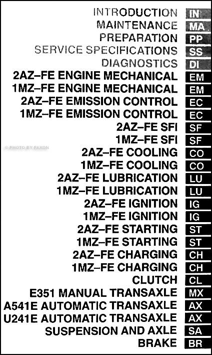 2003 toyota camry solara repair shop manual original set 2003 toyota camry le repair manual 2003 toyota camry repair manual pdf