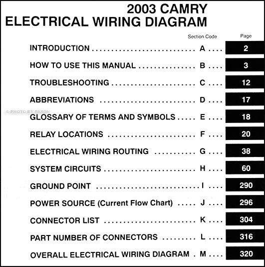 2003ToyotaCamryWD TOC 2003 toyota camry wiring diagram manual original 1994 Toyota Camry Stereo Wiring Harness at bayanpartner.co