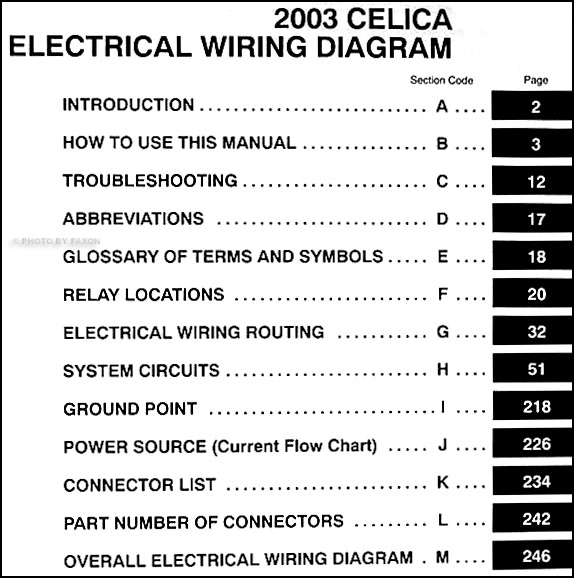 2003ToyotaCelicaEWD TOC 2003 toyota celica wiring diagram manual original 2000 toyota celica wiring diagram at gsmx.co