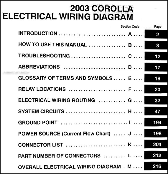 2003ToyotaCorollaEWD TOC 2003 toyota corolla wiring diagram manual original 2003 toyota corolla ac wiring diagram at bayanpartner.co