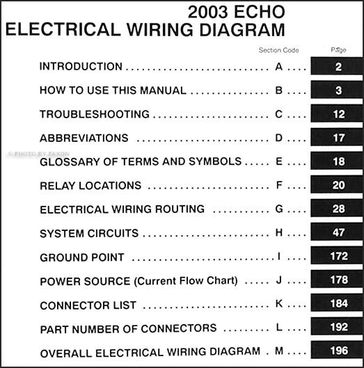 2003 toyota echo wiring diagram manual original rh faxonautoliterature com toyota echo headlight wiring diagram toyota echo headlight wiring diagram