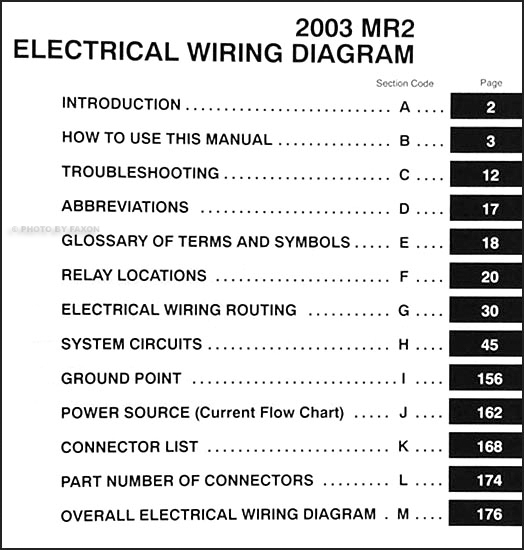 New 2003 Toyota Mr2 Wiring Diagram Manual Mr 2 Electrical
