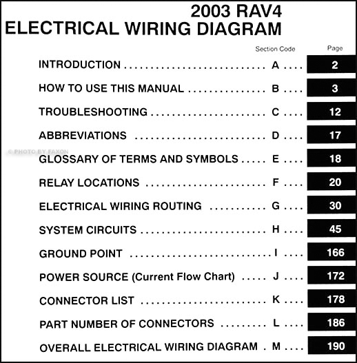 similiar 1997 camry fuse diagram keywords wiring diagram for 1998 toyota camry wiring diagram