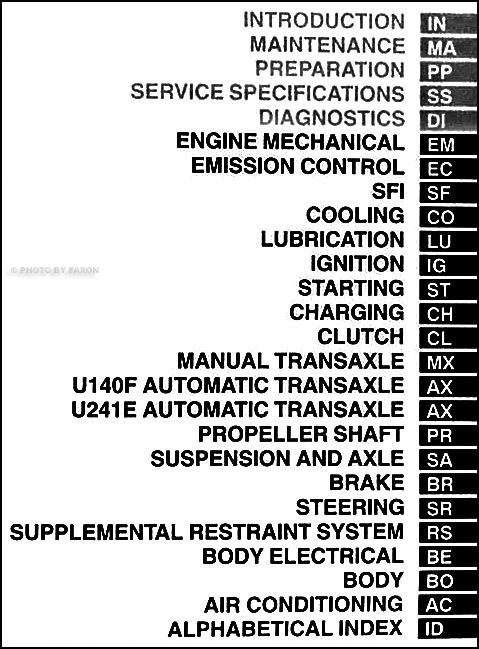 2003 toyota rav4 repair shop manual set original 2003 toyota rav4 repair manual free download 2003 toyota rav4 service manual pdf