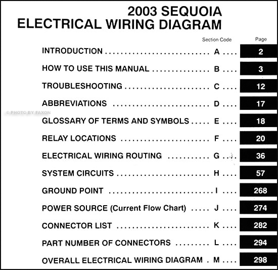 2003 toyota sequoia wiring diagram manual original 2003 toyota sequoia stereo wiring diagram 2003 toyota sequoia wiring diagram manual original · table of contents