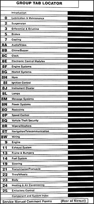 2004 chrysler pacifica manual free owners manual u2022 rh wordworksbysea com 2004 Chrysler Pacifica Engine Diagram 2004 Pacifica Owners Manual PDF