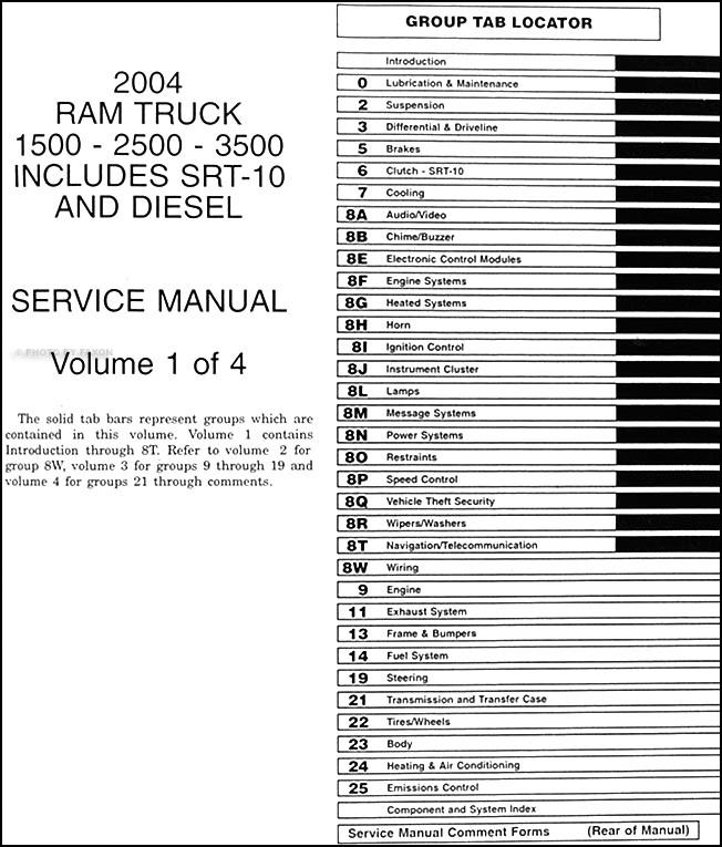2004 dodge ram truck repair shop manual factory reprint 4