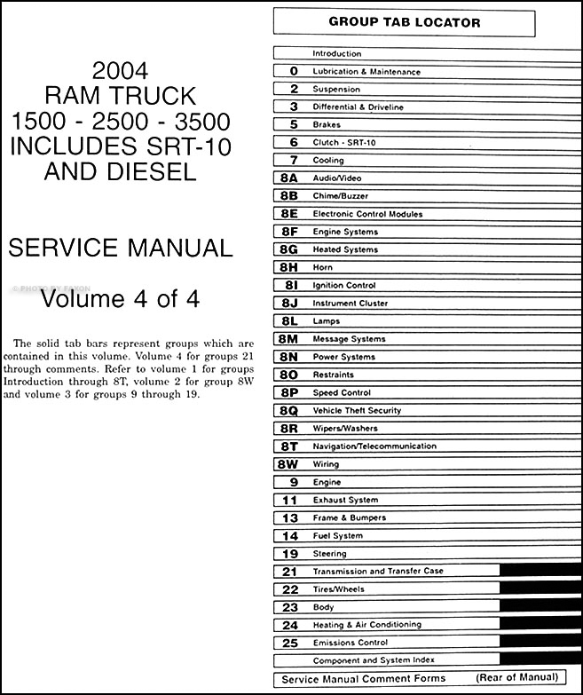 2004 dodge ram truck repair shop manual factory reprint 4. Black Bedroom Furniture Sets. Home Design Ideas