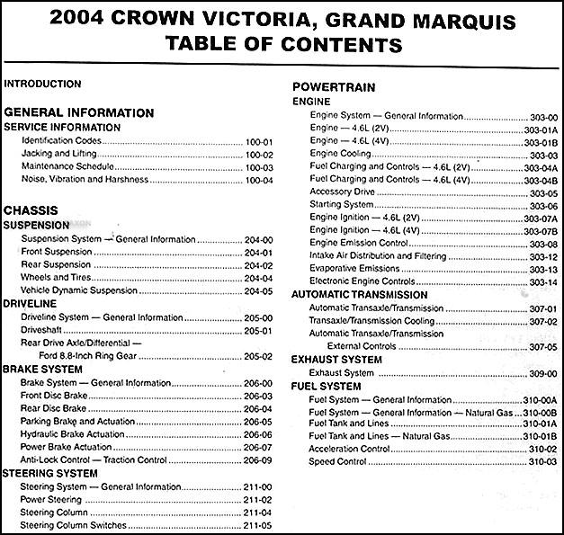 service manual pdf 2004 mercury grand marquis workshop. Black Bedroom Furniture Sets. Home Design Ideas
