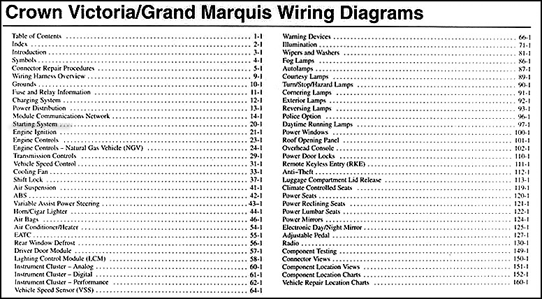 2004FordCrownVictoriaOWD TOC 2004 crown victoria & grand marquis original wiring diagram manual Painless Wiring Diagram at eliteediting.co