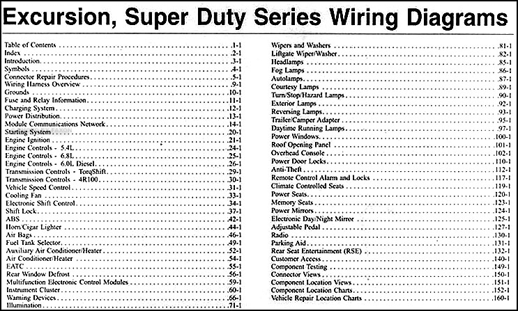 2004 ford excursion super duty f250 550 wiring diagram manual original