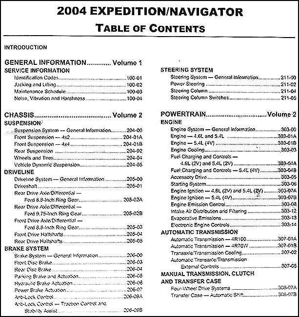 2004 expedition owners manual how to and user guide instructions u2022 rh taxibermuda co 2008 Ford Explorer Owner Manual 2008 ford explorer service manual pdf