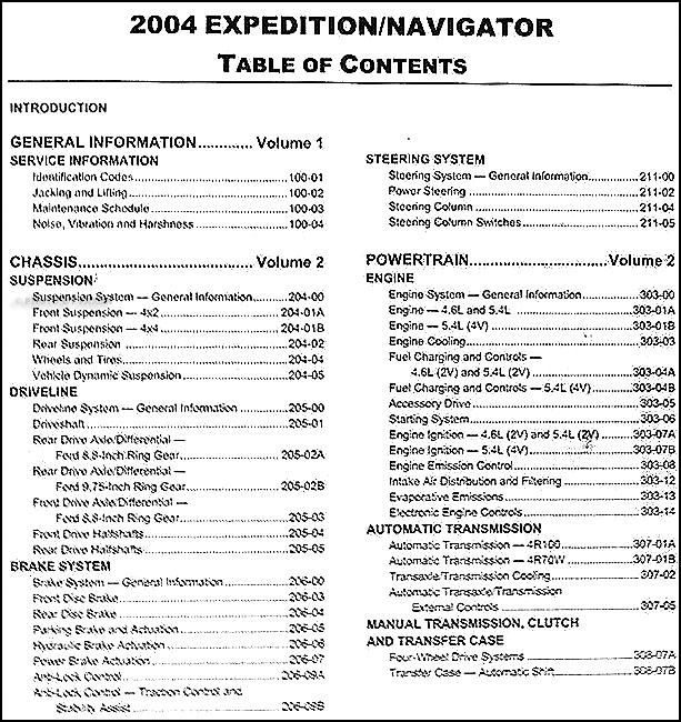 2015 Lincoln Navigator Repair Manual