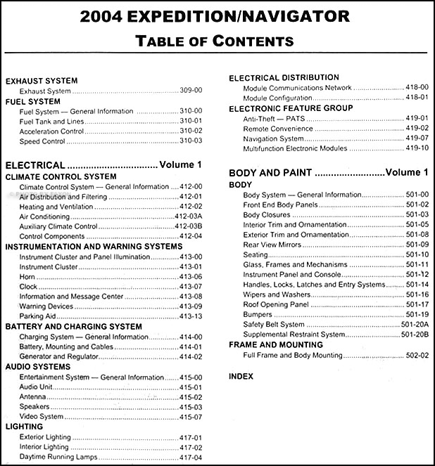 2004FordExpeditionORM TOC2 2004 ford expedition lincoln navigator repair shop manual original 2004 ford expedition a/c wiring schematic at crackthecode.co