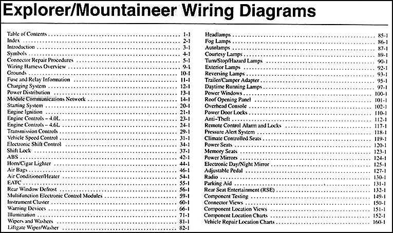 2004FordExplorerOWD TOC 2004 ford explorer mercury mountaineer wiring diagram manual original 1999 ford explorer wiring diagram at n-0.co