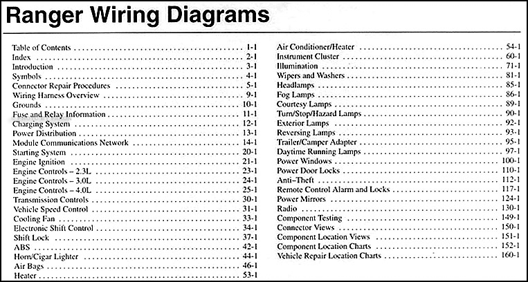 2004FordRangerOWD TOC 2004 ford ranger wiring diagram manual original 2004 ford explorer wiring harness diagram at gsmx.co