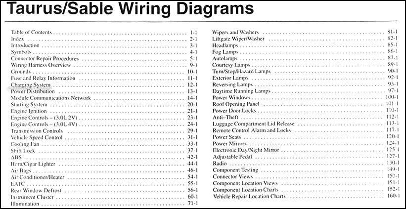 2004FordTaurusWD TOC 2004 ford taurus & mercury sable wiring diagrams manual original 2002 Ford Taurus Ignition Diagram at soozxer.org