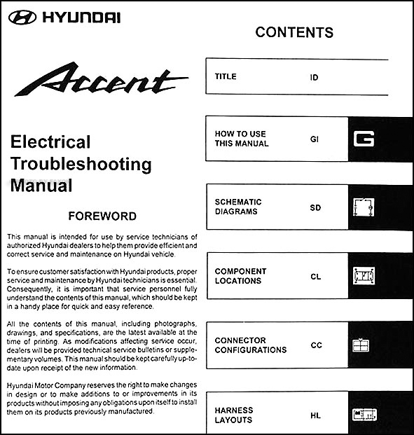 2004HyundaiAccentETM TOC 2004 hyundai accent electrical troubleshooting manual original 2011 Hyundai Elantra Fuse Diagram at gsmx.co