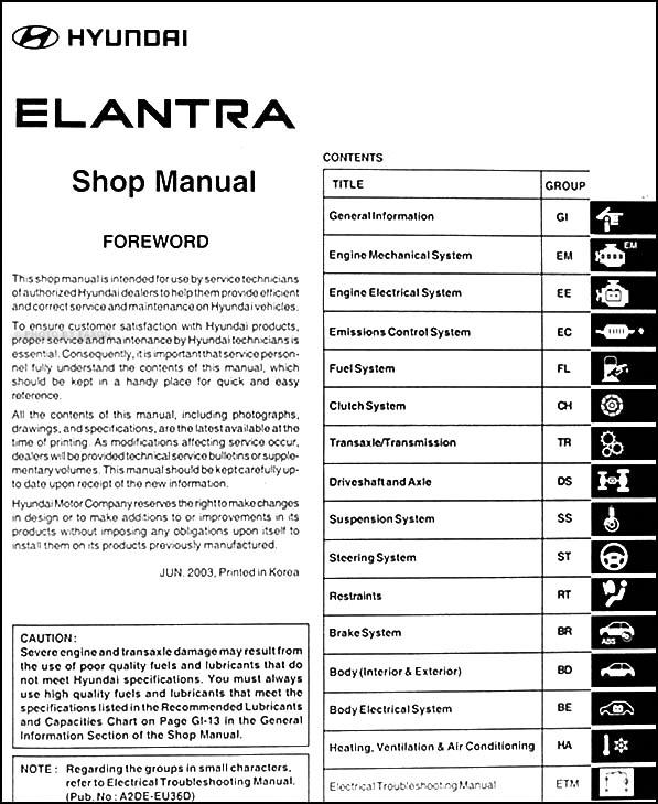 2004 Hyundai Elantra Manual Original Table Of Contents