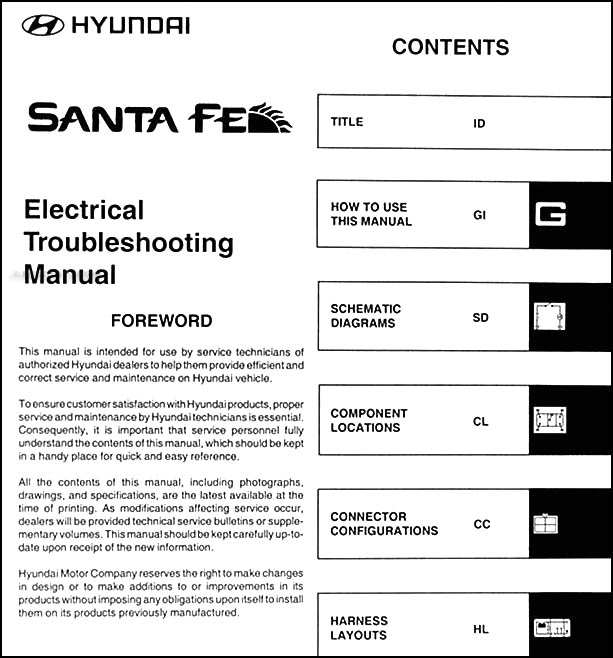 2004HyundaiSanteFeETM TOC 2004 hyundai santa fe electrical troubleshooting manual original hyundai santa fe wiring diagram at bakdesigns.co