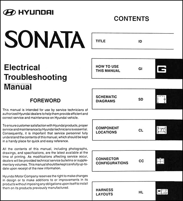 2004HyundaiSonataETM TOC 2004 hyundai sonata electrical troubleshooting manual original 2004 hyundai sonata wiring diagram at soozxer.org