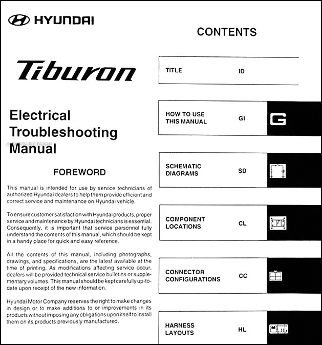 2004HyundaiTiburonETM TOC 2004 hyundai tiburon electrical troubleshooting manual original 2001 hyundai tiburon wiring schematic at bayanpartner.co