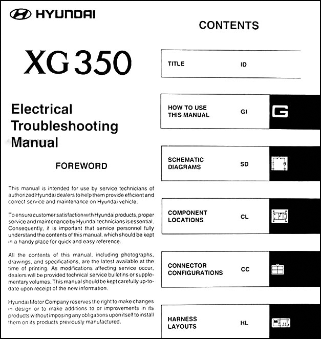 2004HyundaiXG350ETM TOC 2004 hyundai xg 350 original electrical troubleshooting manual 2002 xg350 hyundai wiring radio diagram at bayanpartner.co