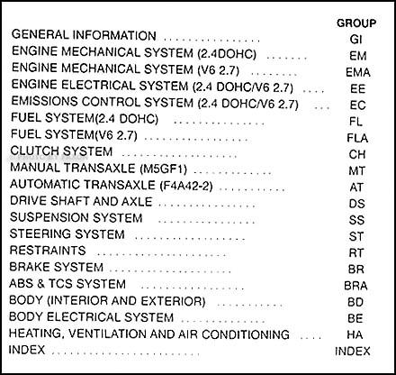service manual 2004 kia optima body repair manual kia. Black Bedroom Furniture Sets. Home Design Ideas