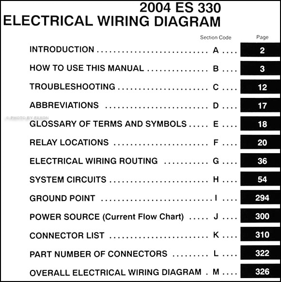 2004 lexus es 330 wiring diagram manual original. Black Bedroom Furniture Sets. Home Design Ideas