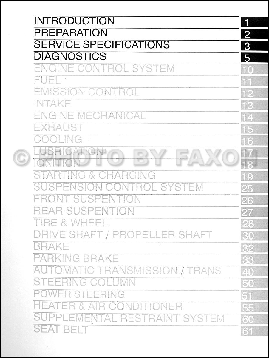 service manual  2004 lexus es service manual download  2004 lexus es 330 repair shop manual 2004 lexus ls 430 owners manuel supplement 2004 lexus ls 430 owners manual