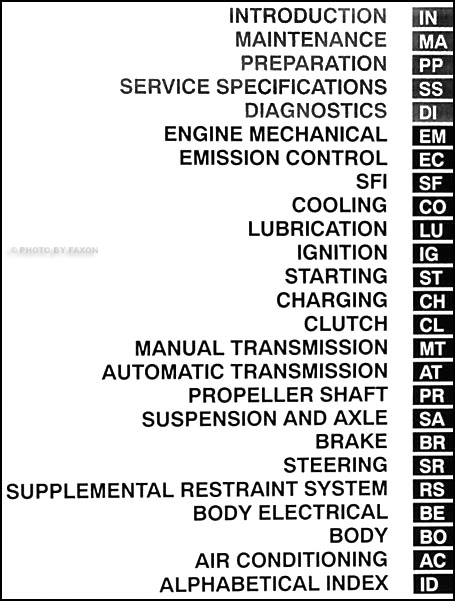 lexus shop manual user guide manual that easy to read u2022 rh sibere co 2001 lexus is300 factory service manual Lexus IS300 Motor