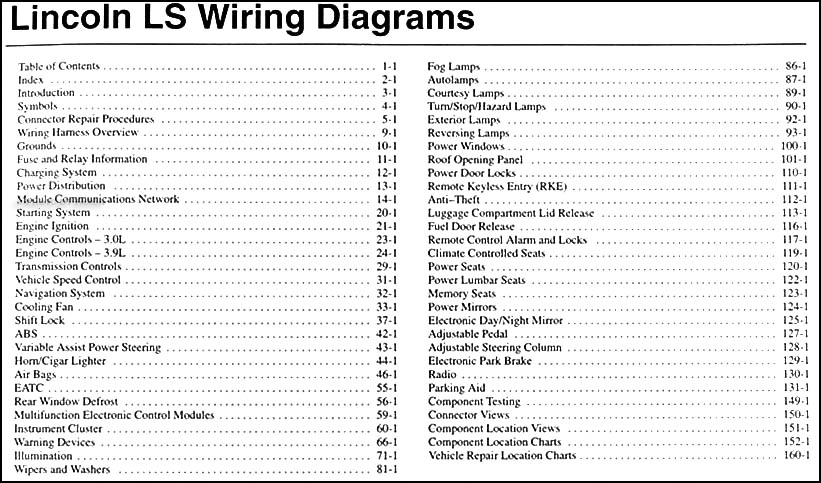 2004LincolnLSWD TOC 2004 lincoln ls wiring diagram manual original 03 lincoln ls fuse box diagram at crackthecode.co
