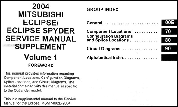 2004MitsubishiEclipseSpyderORMS TOC 2004 mitsubishi eclipse & spyder wiring diagram manual original
