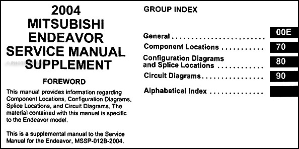 2004MitsubishiEndeavorORMS TOC 2004 mitsubishi endeavor wiring diagram manual original mitsubishi endeavor wiring diagram at reclaimingppi.co