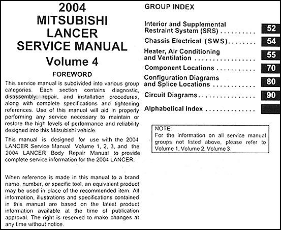 mitsubishi lancer wiring diagram pdf mitsubishi 2002 mitsubishi lancer wiring diagram jodebal com on mitsubishi lancer wiring diagram pdf