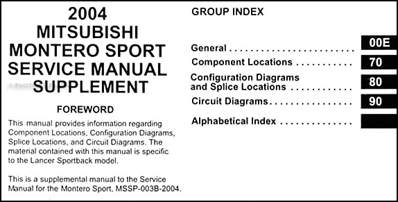 2004MitsubishiMonteroORMS TOC 1999 mitsubishi montero sport fuse box mitsubishi wiring diagram 2003 mitsubishi montero sport fuse box diagram at edmiracle.co