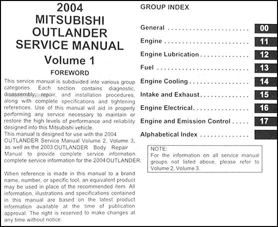 2004 mitsubishi outlander service manual original set rh faxonautoliterature com 2007 Mitsubishi Outlander 2007 Mitsubishi Outlander