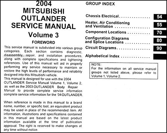 2004 mitsubishi outlander service manual original set rh faxonautoliterature com 2008 Mitsubishi Outlander 2008 Mitsubishi Outlander
