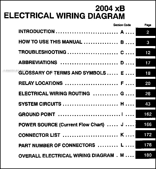 2004ScionXBEWD TOC 2004 scion xb wiring diagram scion wiring diagrams for diy car 2005 Scion xB Interior at bakdesigns.co