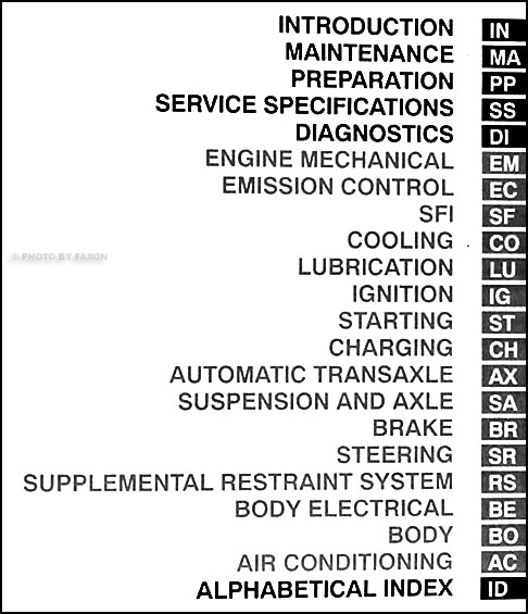 2004 Toyota Avalon Repair Shop Manual 2 Volume Set Original