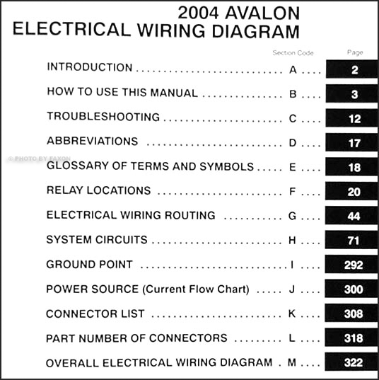 2004 Toyota Avalon Wiring Diagram Manual Original