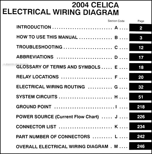 2004 toyota camry wiring diagram 2004 toyota radio wiring diagram 2004 toyota celica wiring diagram manual original