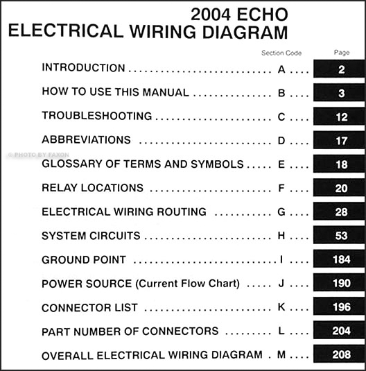 2004 toyota echo wiring diagram manual original rh faxonautoliterature com